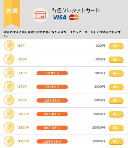 クレジットカード・Paypal・銀行振込決済
