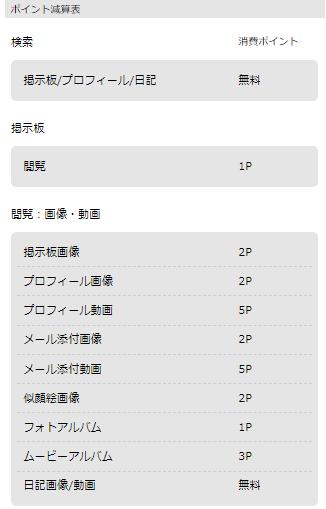 ハッピーメールのポイント表1