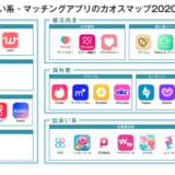 マッチングアプリのカオスマップ