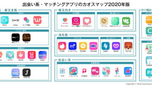 男女の出会い系・マッチングアプリのカオスマップを公開【2020年版】